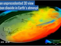 Read article: 3-D Animation: See How CO2 Moves in Earth's Atmosphere
